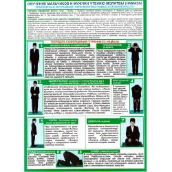 Обучение мужчин чтению молитвы -намаз